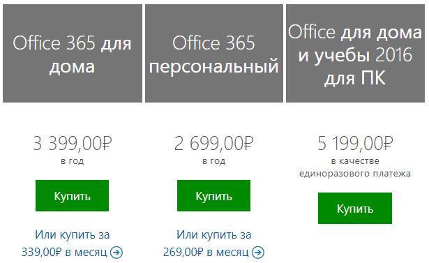 Варианты ежемесячной и ежегодной оплаты приложения Office 365