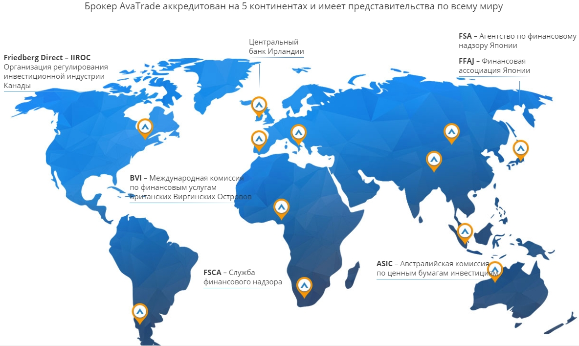 представительства компании в мире