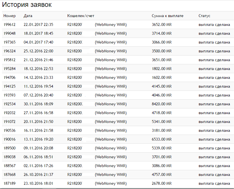 пример заработка с Contentmonster.ru