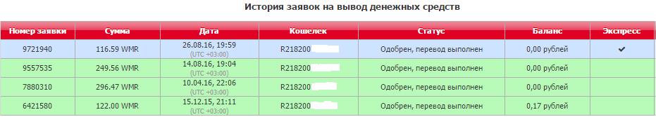Text.ru - пример заработка с этой биржи