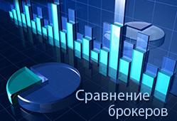 Народный рейтинг Forex брокеров