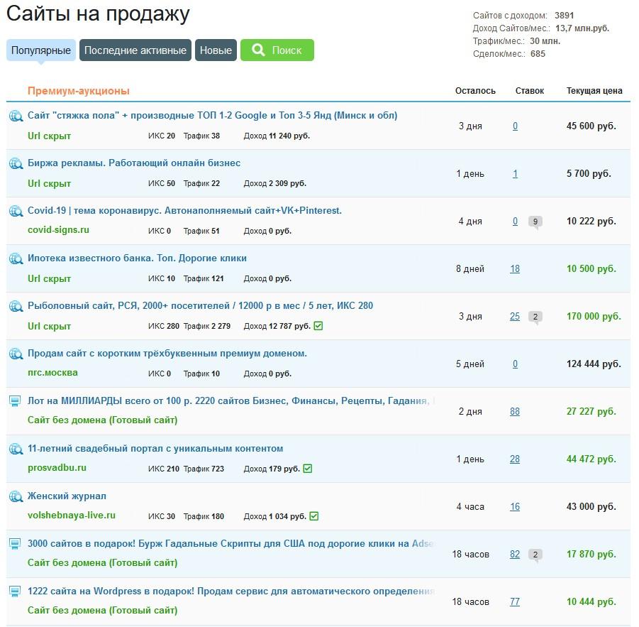 список продающихся сайтов на telderi.ru