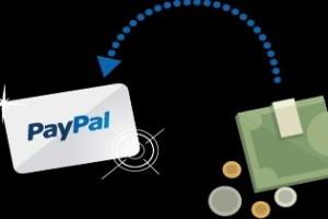 Пополнение баланса Paypal