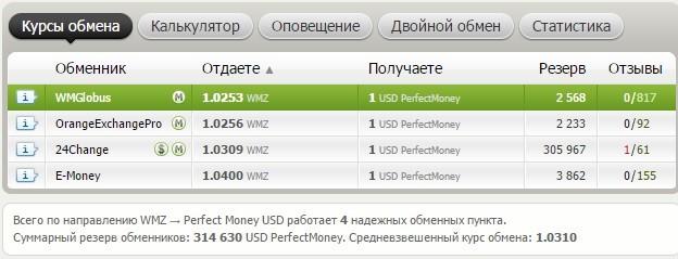 Пополнение Perfect Money через Bestchange.ru