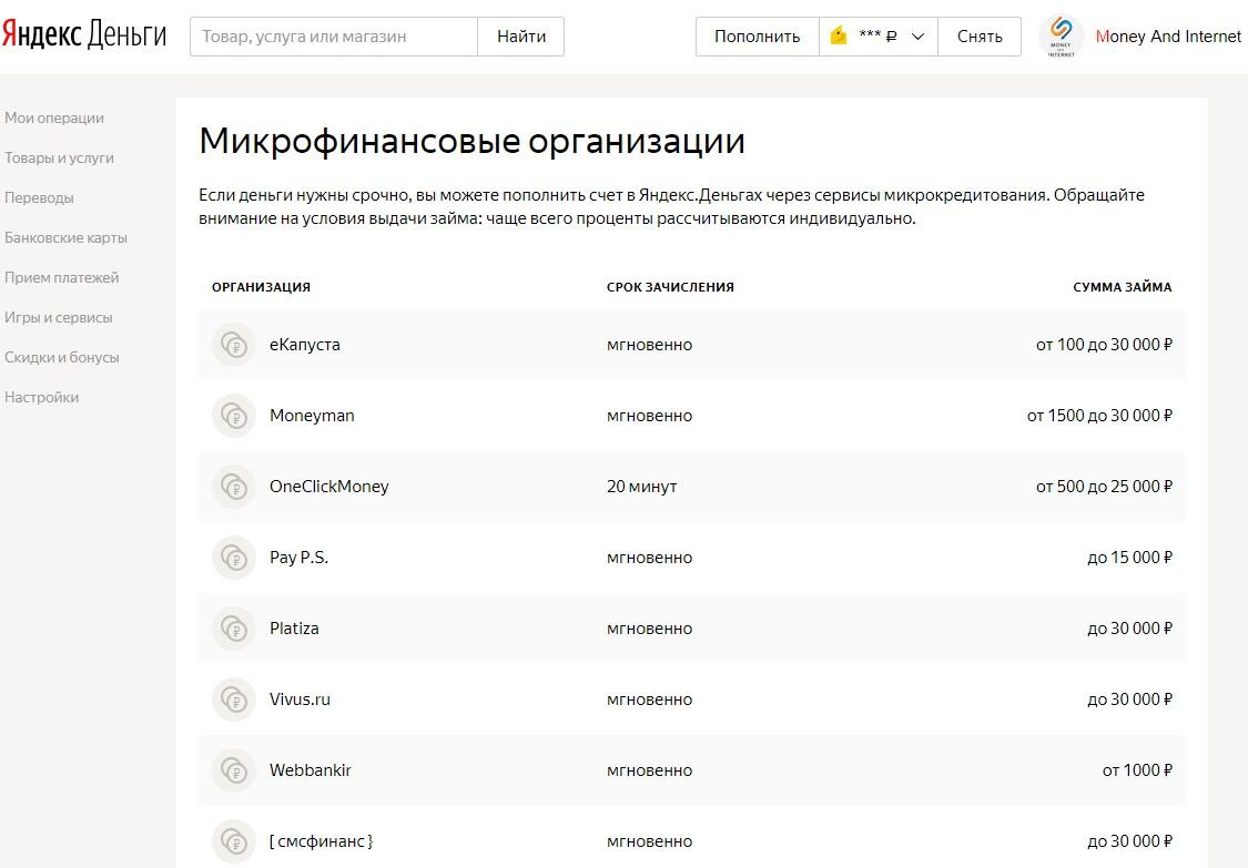 Пополнение счета Яндекс Денег через микро кредит