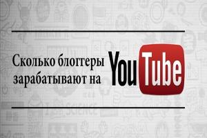 Заработок блоггеров на Youtube