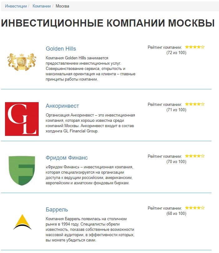 пример инвестиционных фондов россии