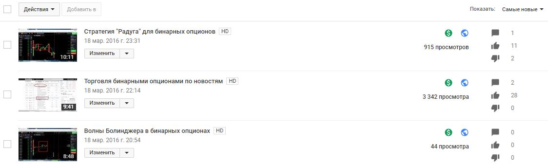 Проверка монетизации видео